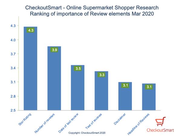 CheckoutSmart_ShopperResearch_Graph1