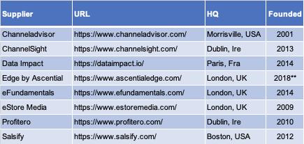CheckoutSmart digital shelf provider table 1